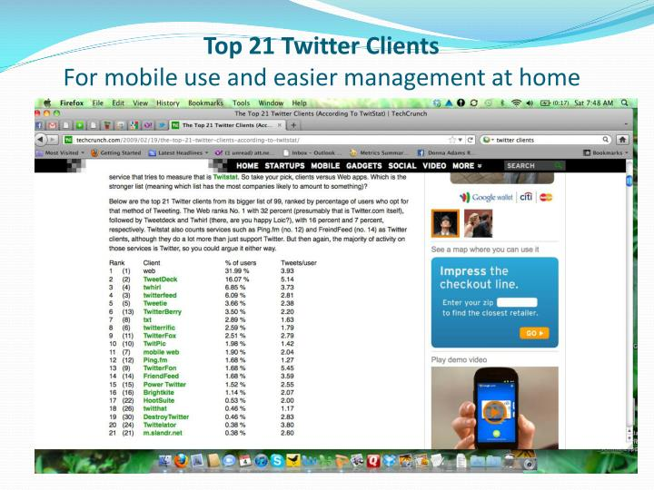 Top 21 Twitter Clients