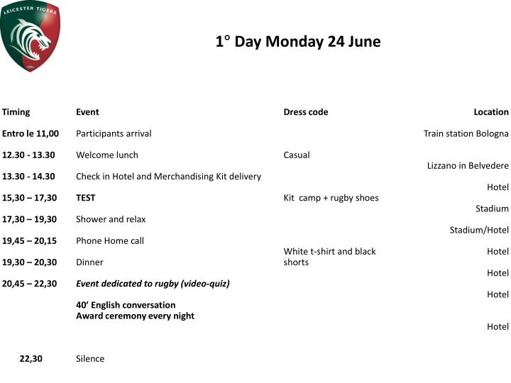 1° Day Monday 24 June