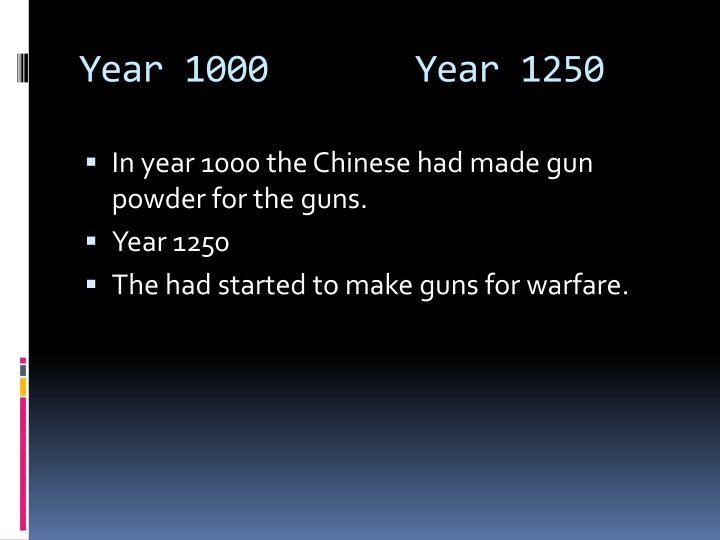 Year 1000       Year 1250