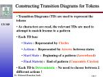 constructing transition diagrams for tokens