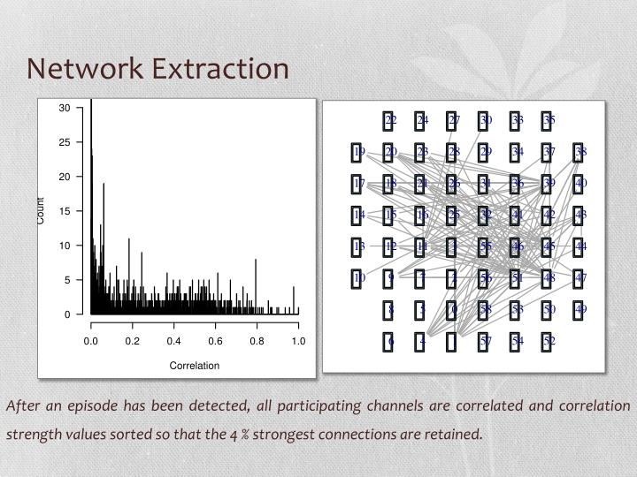 Network Extraction