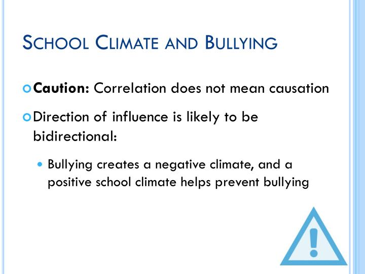 School Climate and Bullying