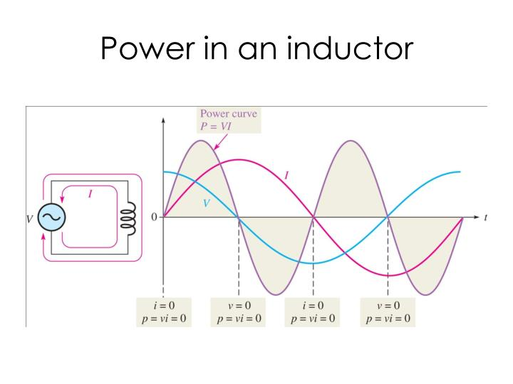 Power in an inductor