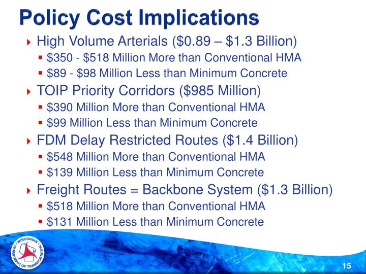 Policy Cost Implications
