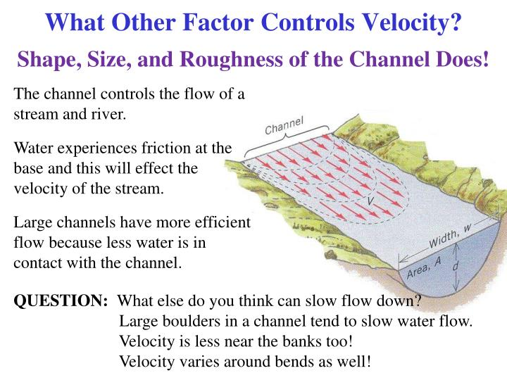 What Other Factor Controls Velocity?