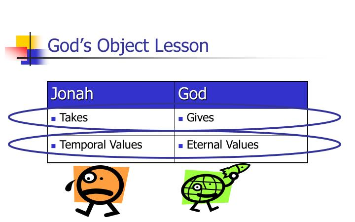 God's Object Lesson