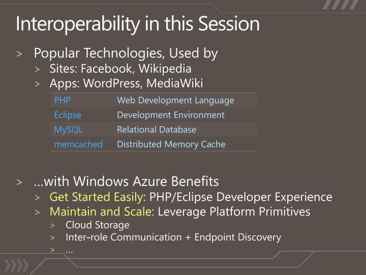Interoperability in this Session