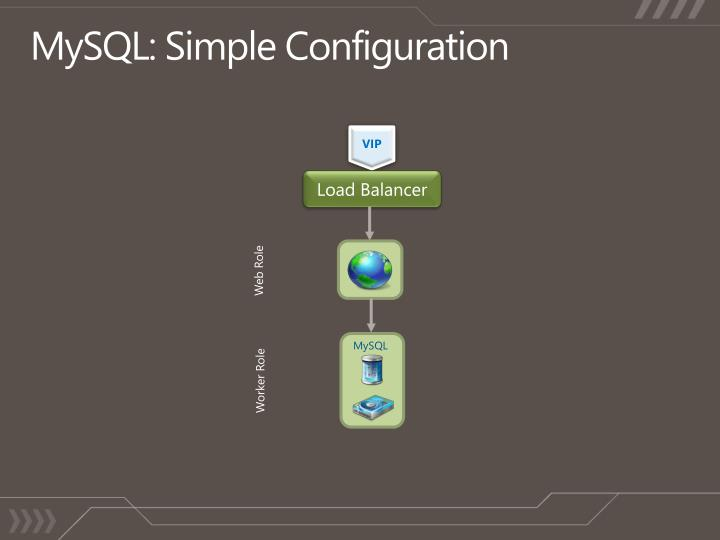MySQL: Simple Configuration