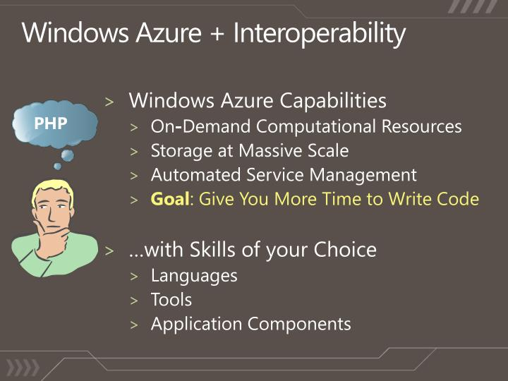Windows azure interoperability