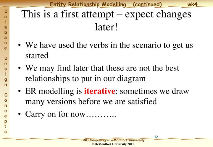 We have used the verbs in the scenario to get us started
