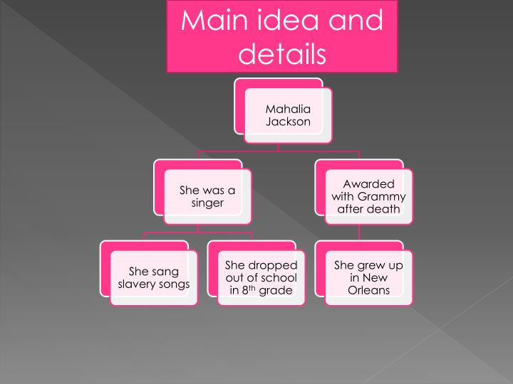 Main idea and details