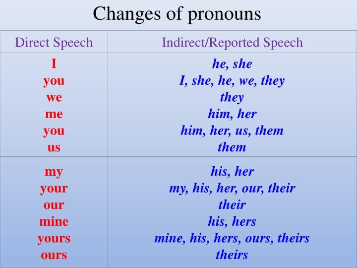 Changes of pronouns