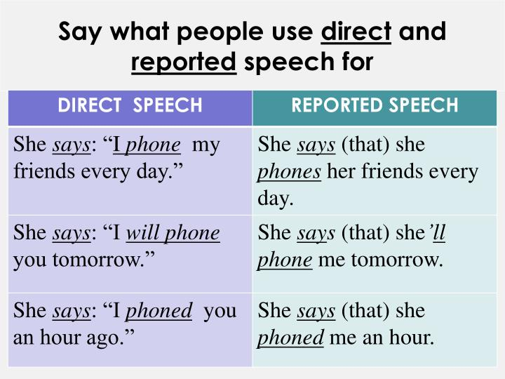 Say what people use direct and reported speech for