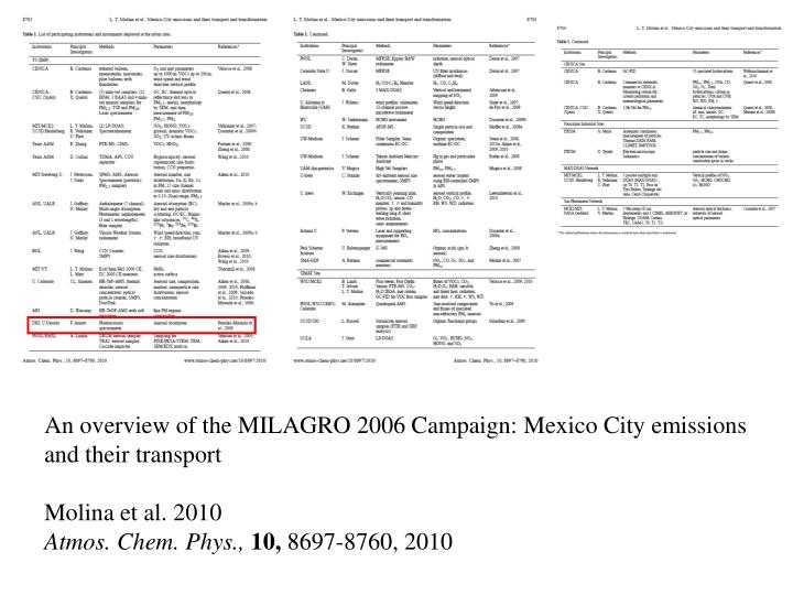 An overview of the MILAGRO 2006 Campaign: Mexico City emissions and their transport