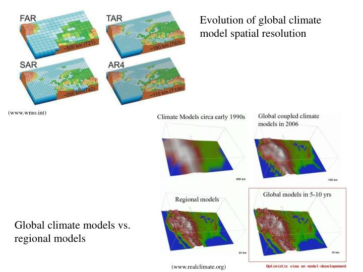 Evolution of global climate model spatial resolution