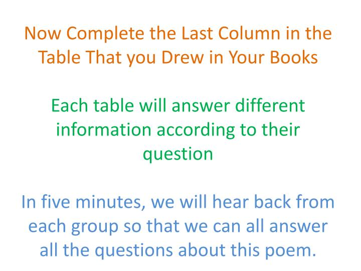 Now Complete the Last Column in the Table That you Drew in Your Books