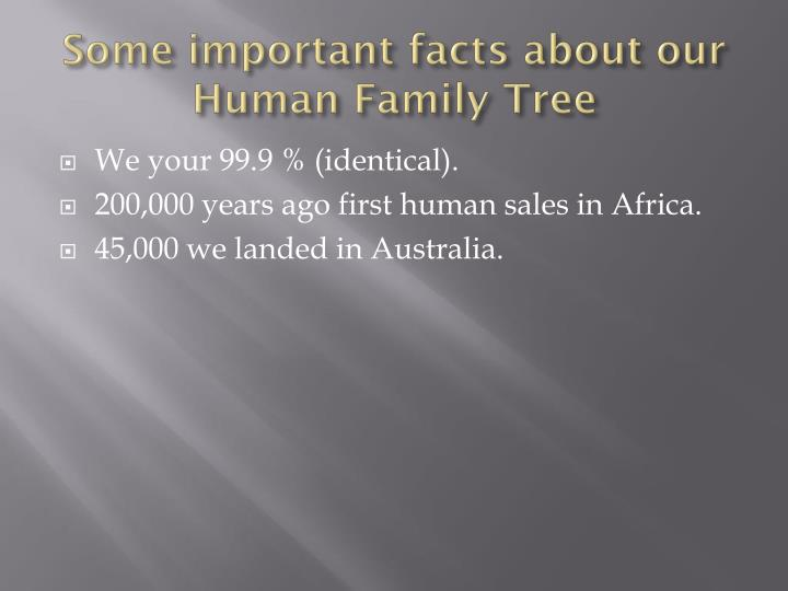 Some important facts about our Human Family Tree
