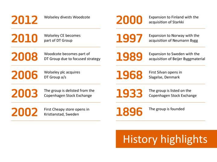 History highlights