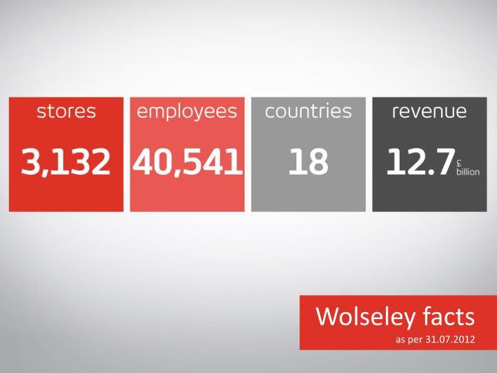Wolseley facts