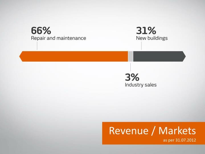 Revenue / Markets