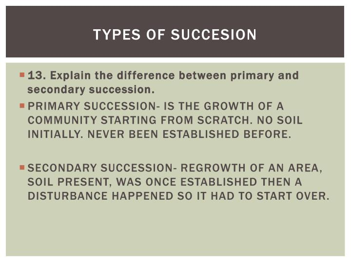 TYPES OF SUCCESION