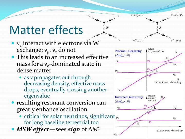Matter effects