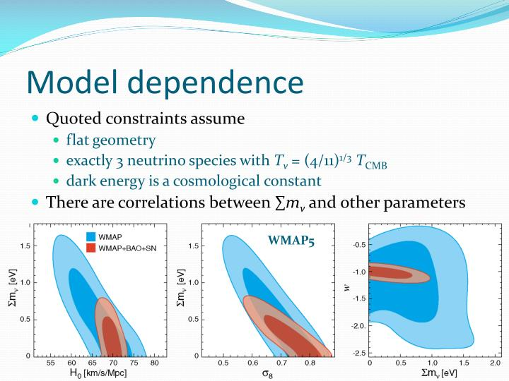 Model dependence