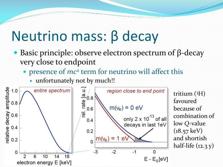 Neutrino mass: