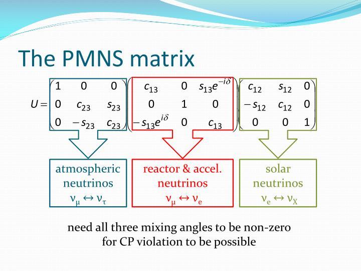 The PMNS matrix