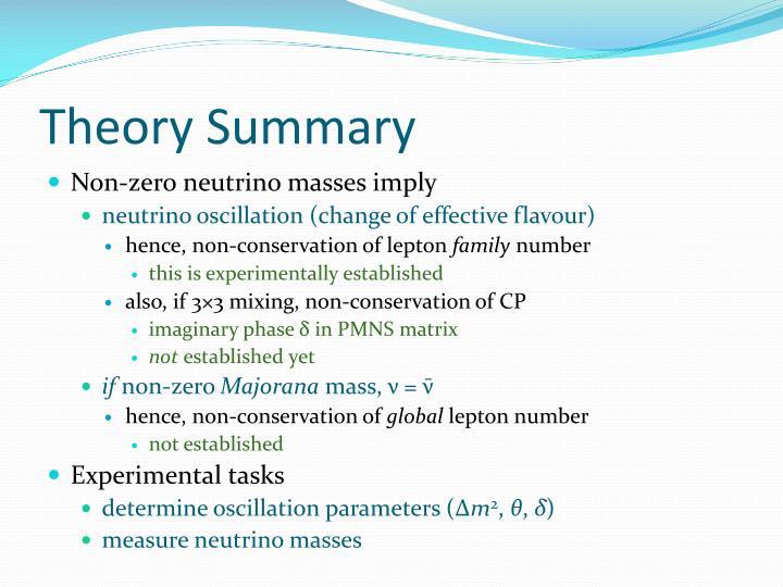 Theory Summary