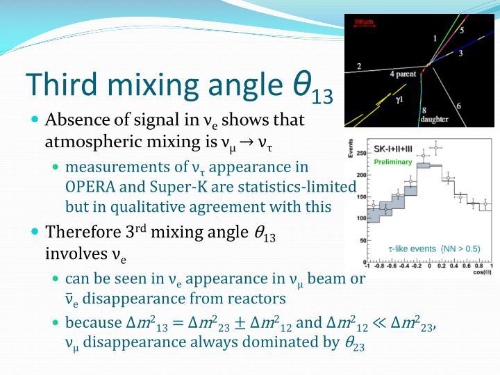Third mixing angle