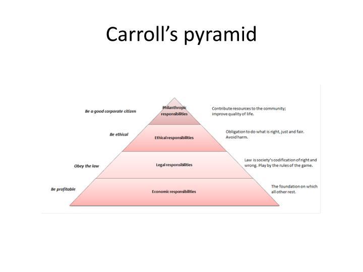 Carroll's pyramid