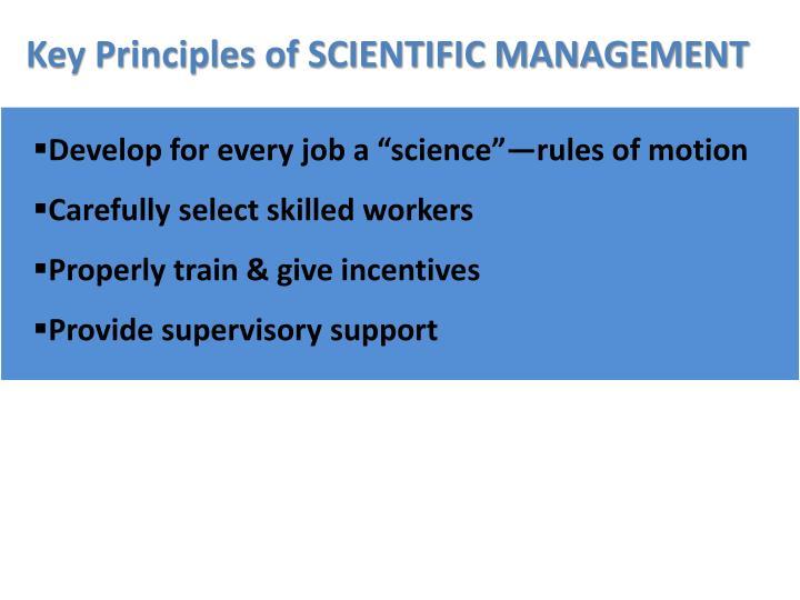 Key Principles of SCIENTIFIC MANAGEMENT