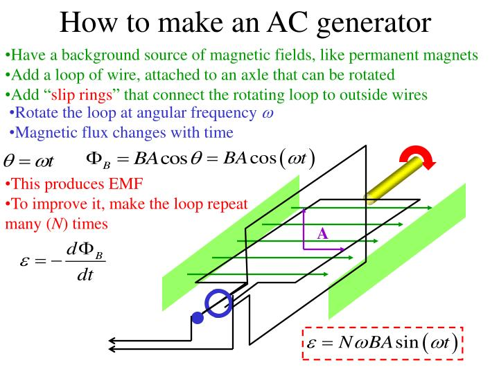 How to make an AC generator