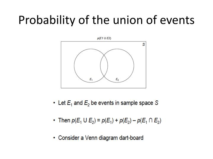 Probability of the union of events