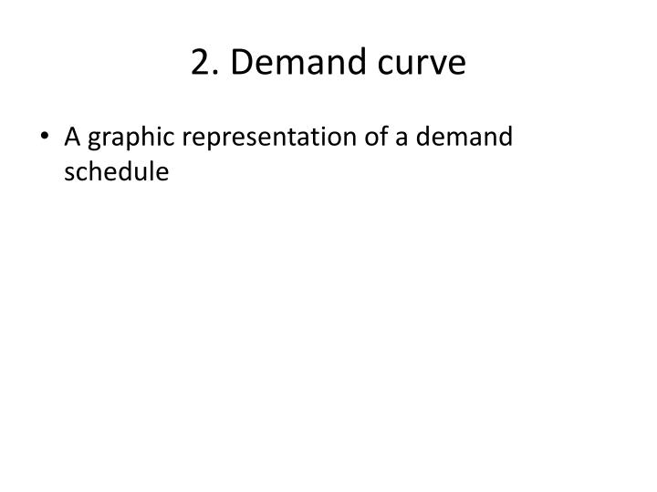 2 demand curve