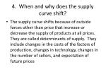 4 when and why does the supply curve shift