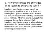 6 how do surpluses and shortages send signals to buyers and sellers
