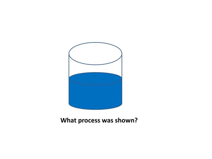 What process was shown?