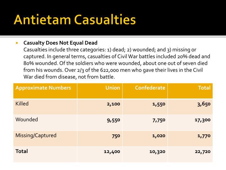 Antietam Casualties