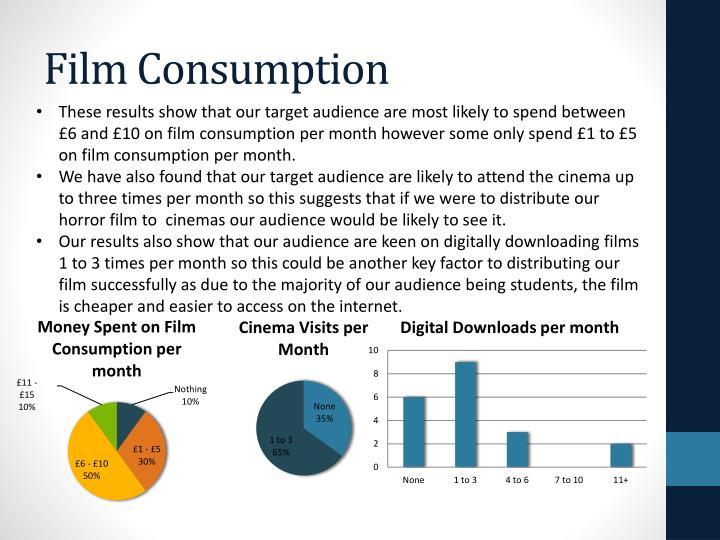 Film Consumption