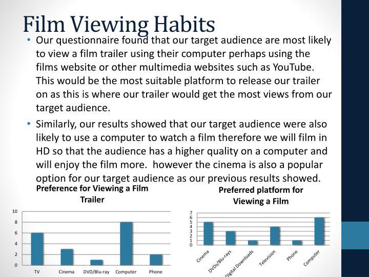Film Viewing Habits