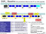 dsr baseline as presented in march at the tf on lhc upgrade