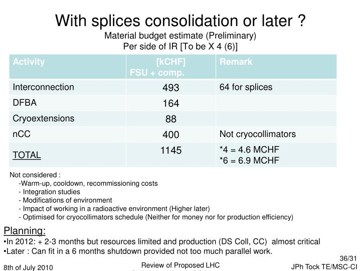With splices consolidation or later ?