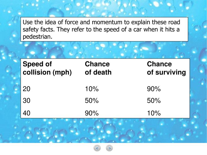 Use the idea of force and momentum to explain these road safety facts. They refer to the speed of a car when it hits a pedestrian.