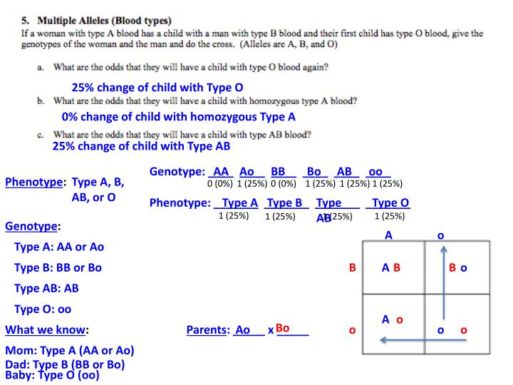 25% change of child with Type O