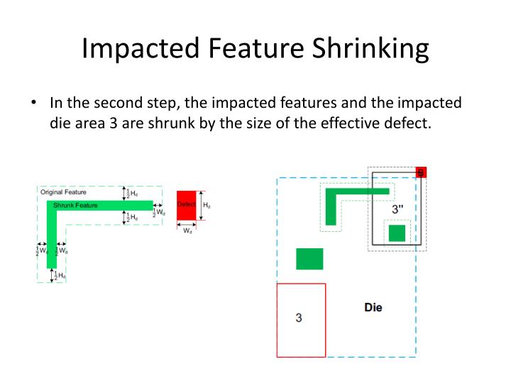 Impacted Feature Shrinking