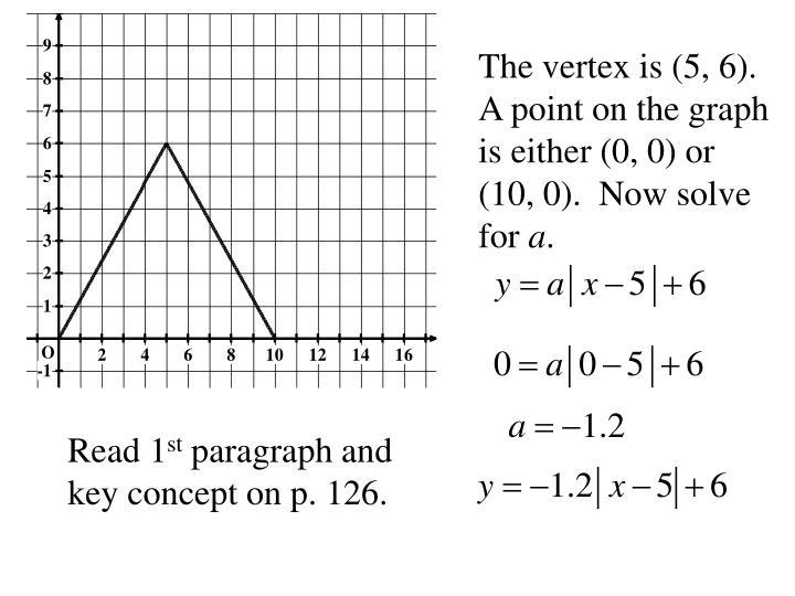 The vertex is (5, 6).