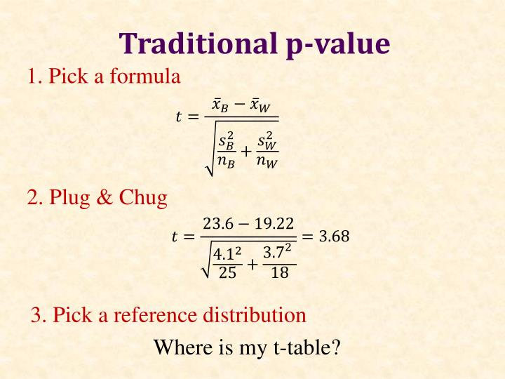 Traditional p-value
