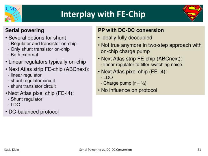Interplay with FE-Chip